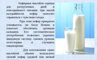 Кефирные коктейли для похудения рецепты в домашних условиях