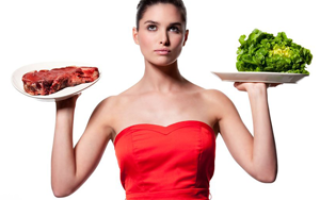 Диета овощи фрукты мясо курицы