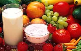 Система раздельного питания для похудения