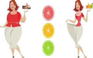 Программа питания на 2 недели для похудения
