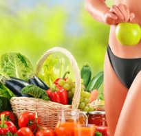 Продукты для повышения метаболизма