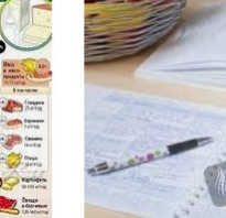 Набор продуктов на неделю для семьи из 4 человек