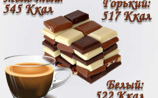 Шоколадная диета на 7 дней меню на каждый день