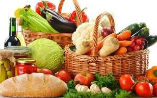Сколько калорий в разных продуктах таблица