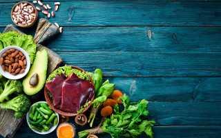 Белковая еда для похудения список на каждый день