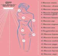Сколько калорий сжигает душ шарко