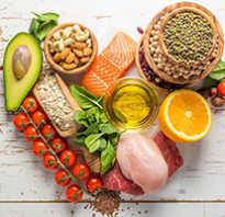 Режим питания при сердечной недостаточности