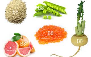 Инозитол в продуктах питания таблица