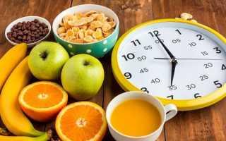 Расписание приема пищи для худеющих