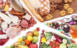 Калораж продуктов и готовых блюд