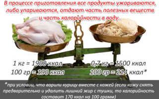 Калорий количество в готовых блюдах таблица
