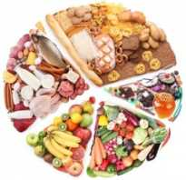 Овощи для бодибилдера