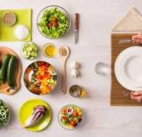 Четырехразовое питание для похудения