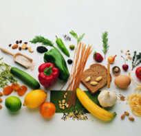 Ги продуктов полная таблица для похудения