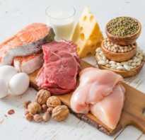 Быстроусвояемые белки список продуктов