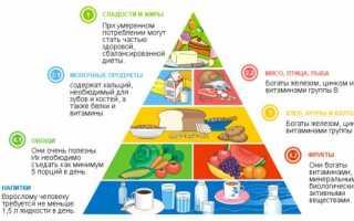 Как сочетать продукты при правильном питании для похудения?